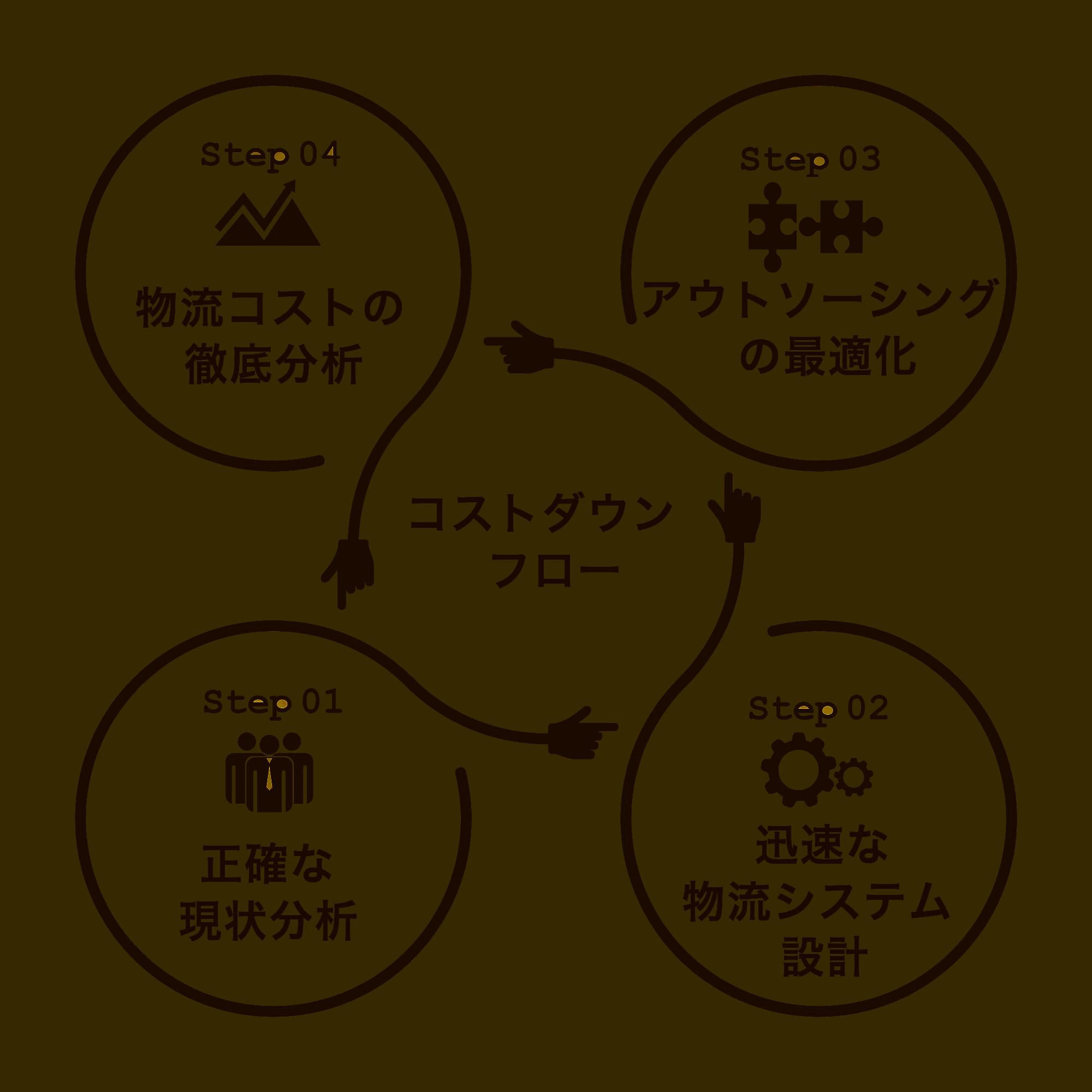 Cost-flow-gimp-1